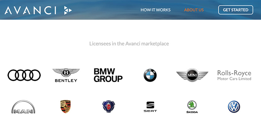 Avanci, patent pool, licences