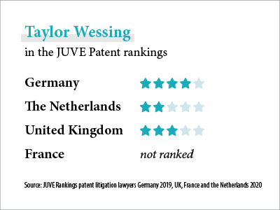 Europe's patent market